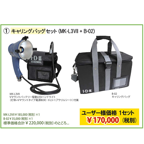 IDX(アイ・ディー・エクス) MK-L3VII キャリングバッグセット